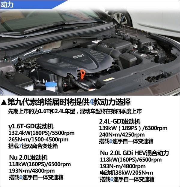 新款现代索纳塔九2015款现车走量10.48w起售