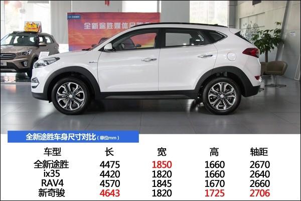 2016款现代全新途胜1.6T最新成交价直降7万高清图片