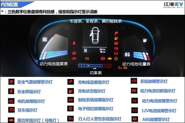 iEV5采用两种充电接口,我们俗称的快充和慢充,车身侧面为快充接口,2.5小时即可充满电,车头Logo打开后则是慢充接口,可用我们家庭220V电源进行充电,充满电大约需要8小时。  iEV5随车配备了两种插头对应不同接口,同时还随车赠送了简易充电桩。  内饰第一眼给人也很有冲击力,黑、白、蓝三色的组合带来了年轻活力和科技感,这些也是对年轻人口味的,装备工艺不错,当然中控采用的都为硬质材料,属于这个价位车型里常用的用料。   iEV5目前只有单一车款,实用、科技配置方面相比同级别的汽油车要丰富,不过体验中